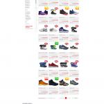 Sport Vision website pages